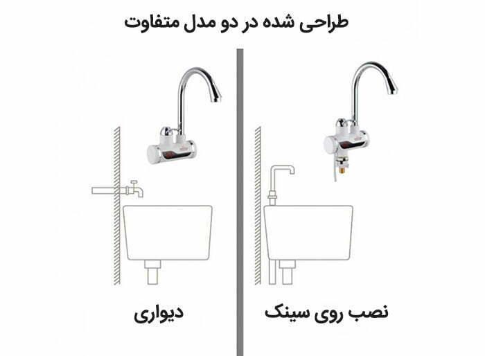 آبگرمکن برقی زودجوش و بدون مخزن مخصوص آشپزخانه با نمایشگر LED فوری و زودجوش در دو طرح دیواری و عمودی قابل نصب بر روی سینک